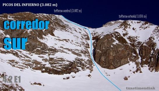 Panorámica del corredor sur de los Picos del Infierno desde el Collado de Pondiellos