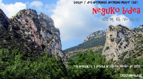"Itinerario aproximado de ""Neguko Bidea"""