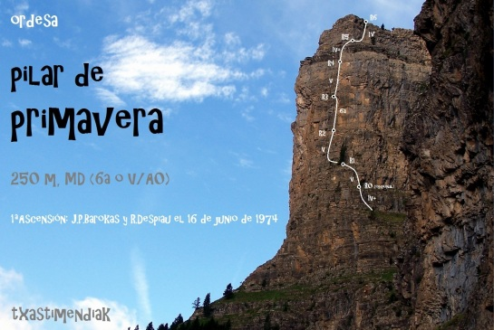 Itinerario aproximado del Pilar de Primavera