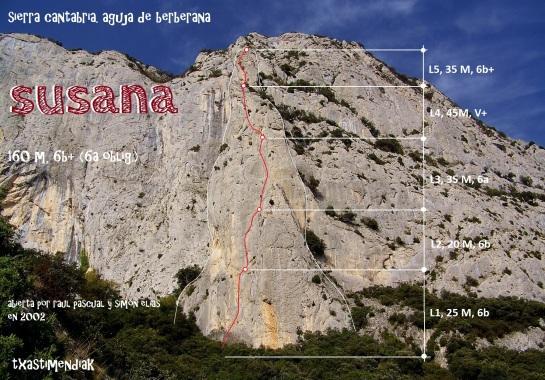 La aguja de Berberana con el itinerario aproximado...