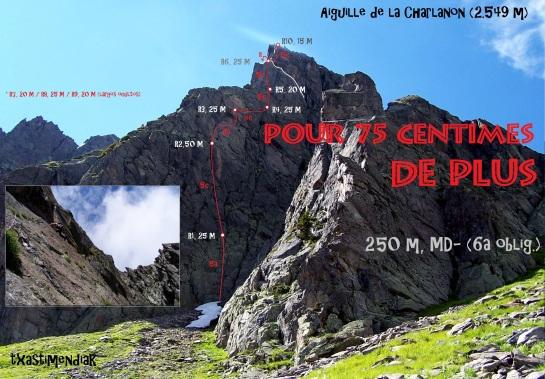 """Itinerario aproximado de """"Pour 75 centimes plus"""" en la Aiguille de la Charlanon"""