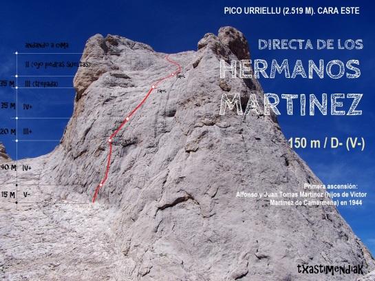 Cara Sur del Picu Urriellu con el trazado aproximado de la clásica de los hermanos Martinez