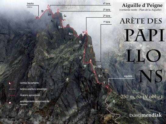 La Arista des Papillons con el itinerario aproximado