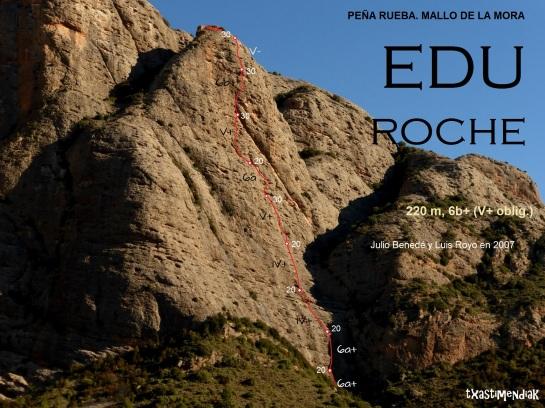 "Itinerario aproximado de la ""Edu Roche"""