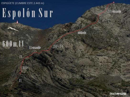 Itinerario aproximado del Espolón Sur del Espigüete