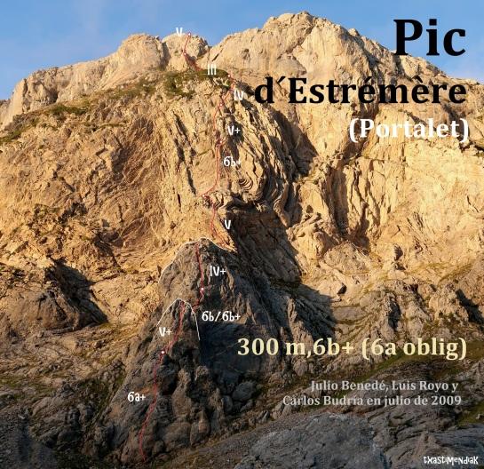 "Itinerario aproximado de ""pirineos con fronteras"""